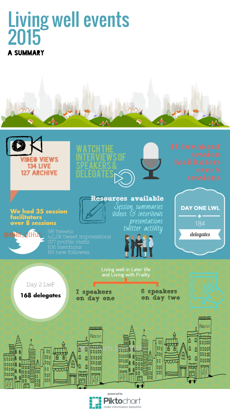 LWLL & LWF conferences infographic