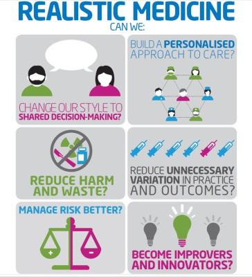 Realistic Medicine Scotland
